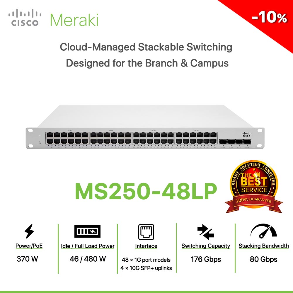 Cisco Meraki MS250-48LP Cloud-Managed Stackable Switching Designed for the Branch & Campus