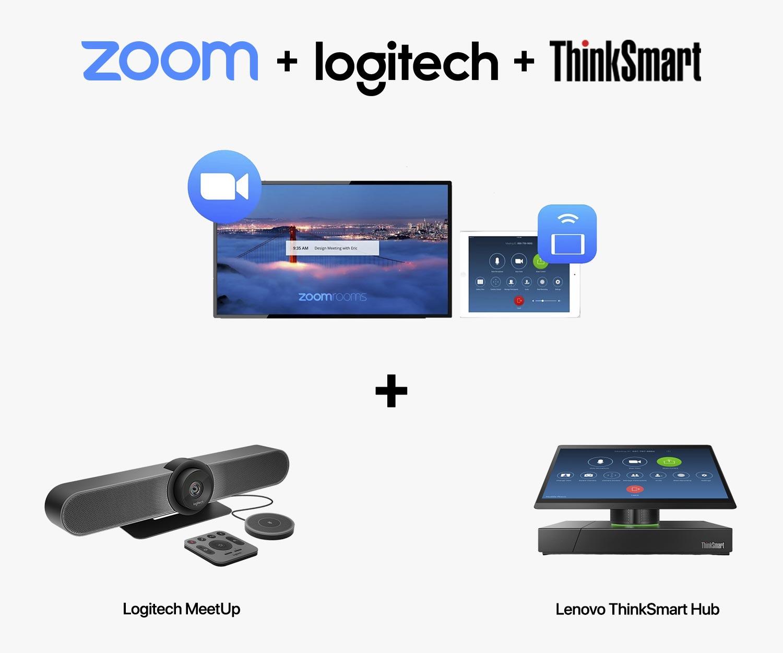 SET C : Logitech MeetUp + Zoom Rooms + Lenovo ThinkSmart Hub