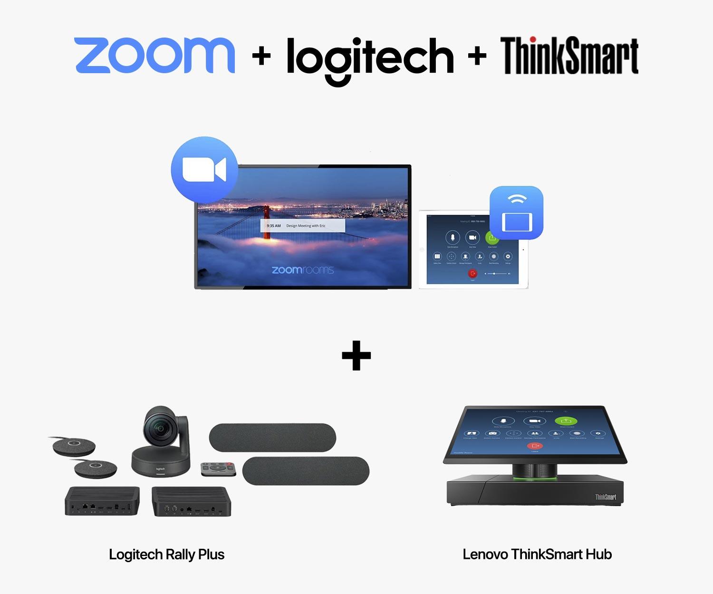 SET F : Logitech Rally Plus + Zoom Rooms + Lenovo ThinkSmart Hub