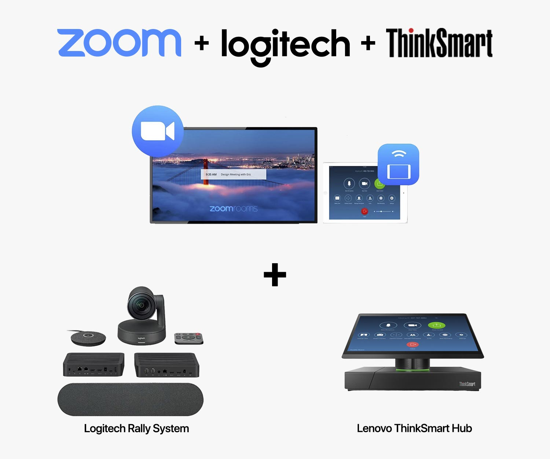 SET E : Logitech Rally System + Zoom Rooms + Lenovo ThinkSmart Hub