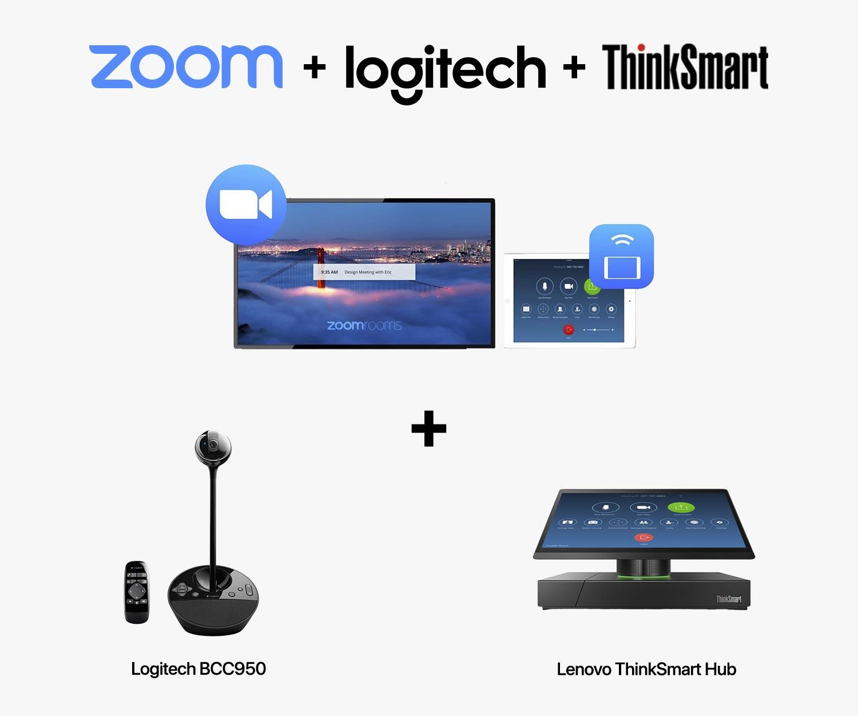 SET A : Logitech BCC950 + Zoom Rooms + Lenovo ThinkSmart Hub