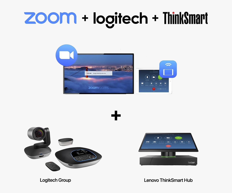 SET D : Logitech Group + Zoom Rooms + Lenovo ThinkSmart Hub
